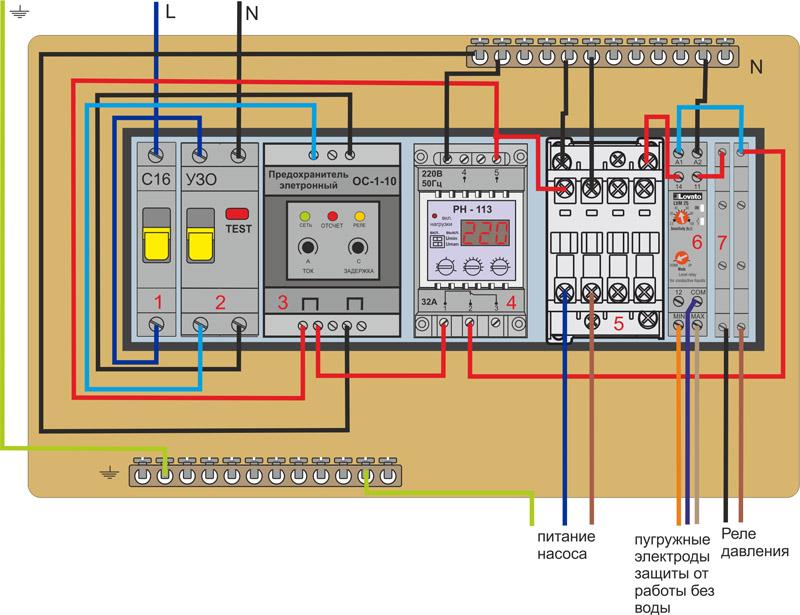 3 - электронный предохранитель ОС-1-10.  2 - устройство защитного отключения.  4 - реле контроля напряжения РН-113.